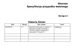 Specyfikacja przypadku testowego. Wzorzec.