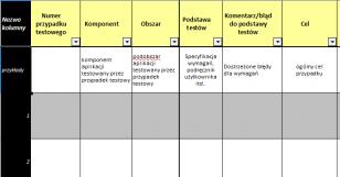 Zestaw przypadków testowych