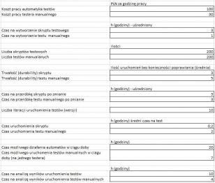 Analiza opłacalności automatyzacji w zestawieniu z testami manualnymi